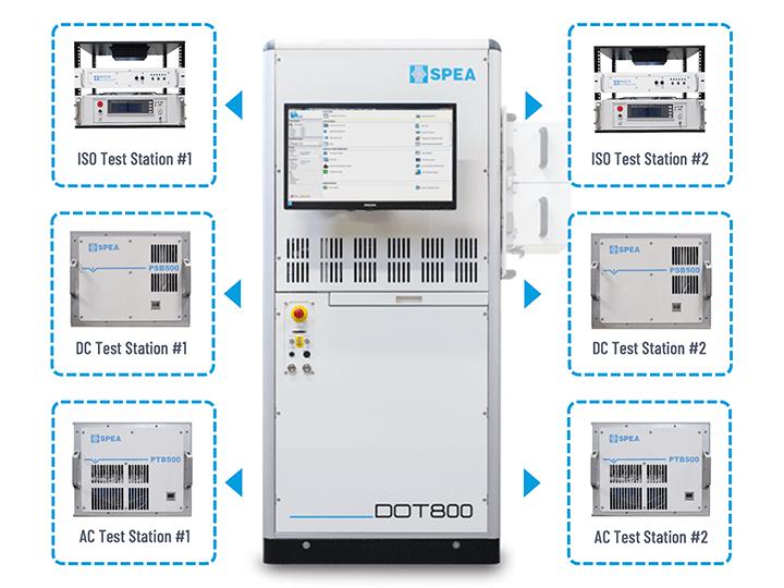 Power Semiconductor Tester - SPEA DOT800T - Multi Core